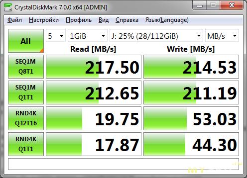 SSD BR J11 120Gb (+ немного про IODD 2531)