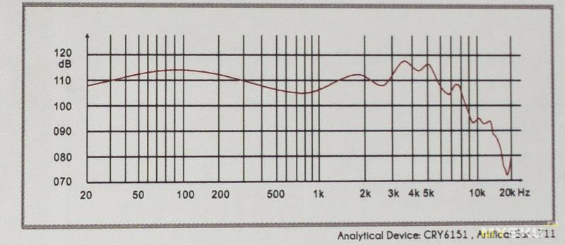 Kinera Seed — гибридные внутриканальные мониторы с отличной посадкой