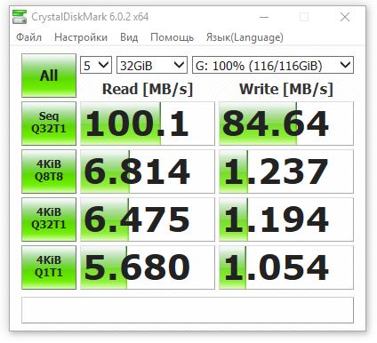 Быстрая 128 Гб флешка - Netac USB 3.0 с криптошифрованием