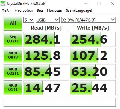 SSD Sandisk 480 Gb Plus – ускоряем свой компьютер