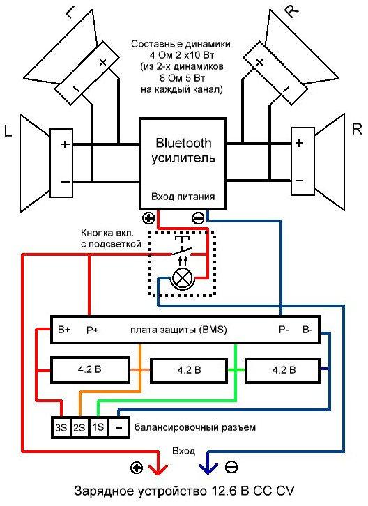 Bluetooth бумбокс из ГиП