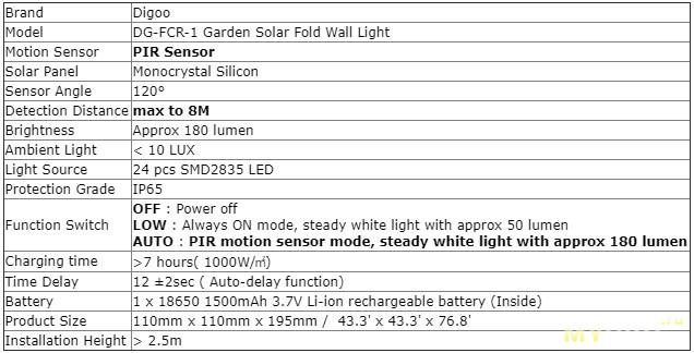 Садовый фонарь с солнечной панелью за $7.99