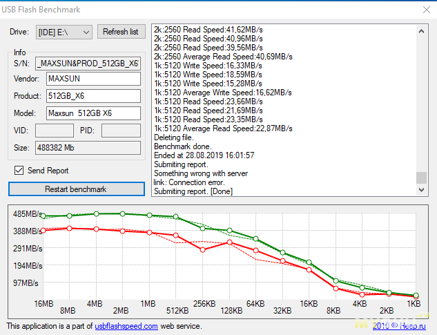 SSD диск MAXSUN MS512GBX6 с 3D NAND Flash TLC