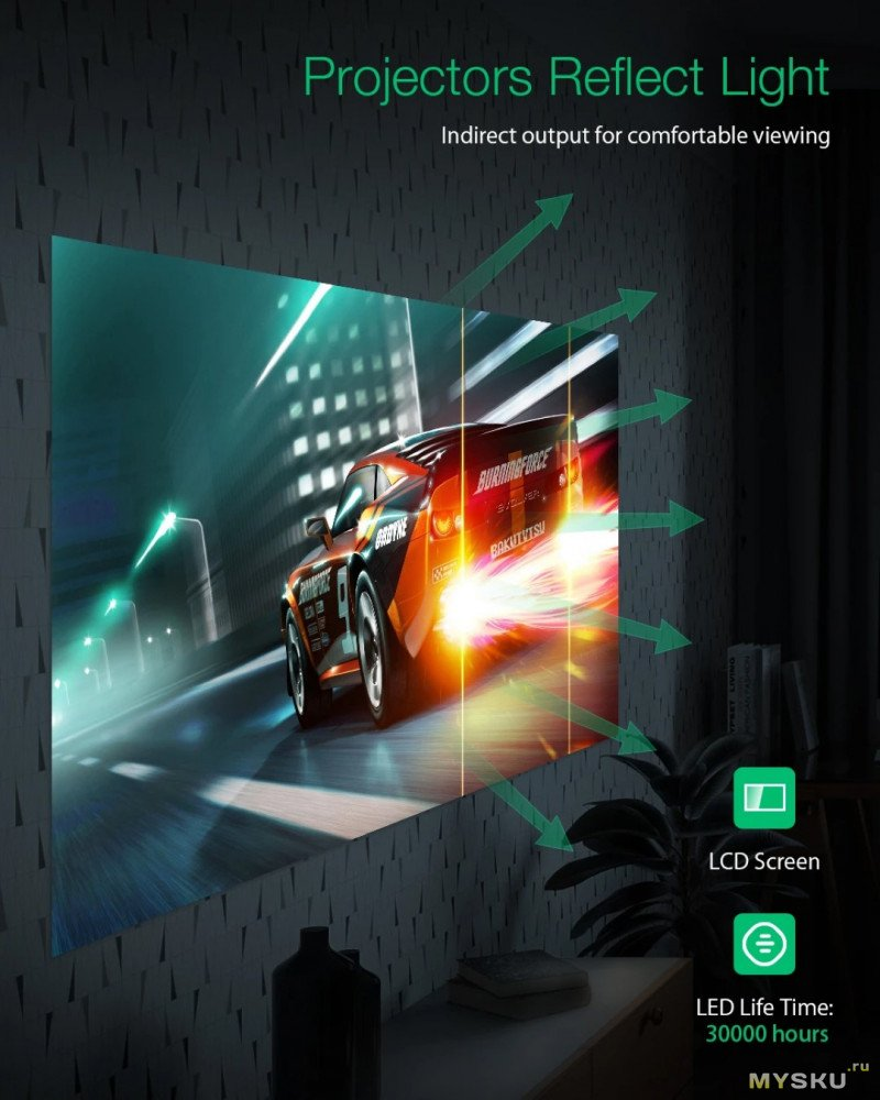 Портативный проектор BlitzWolf BW-VP5 за