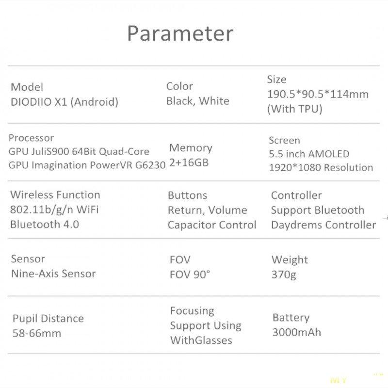 Android VR гарнитура с AMOLED 2К(1080p на глаз) за 3