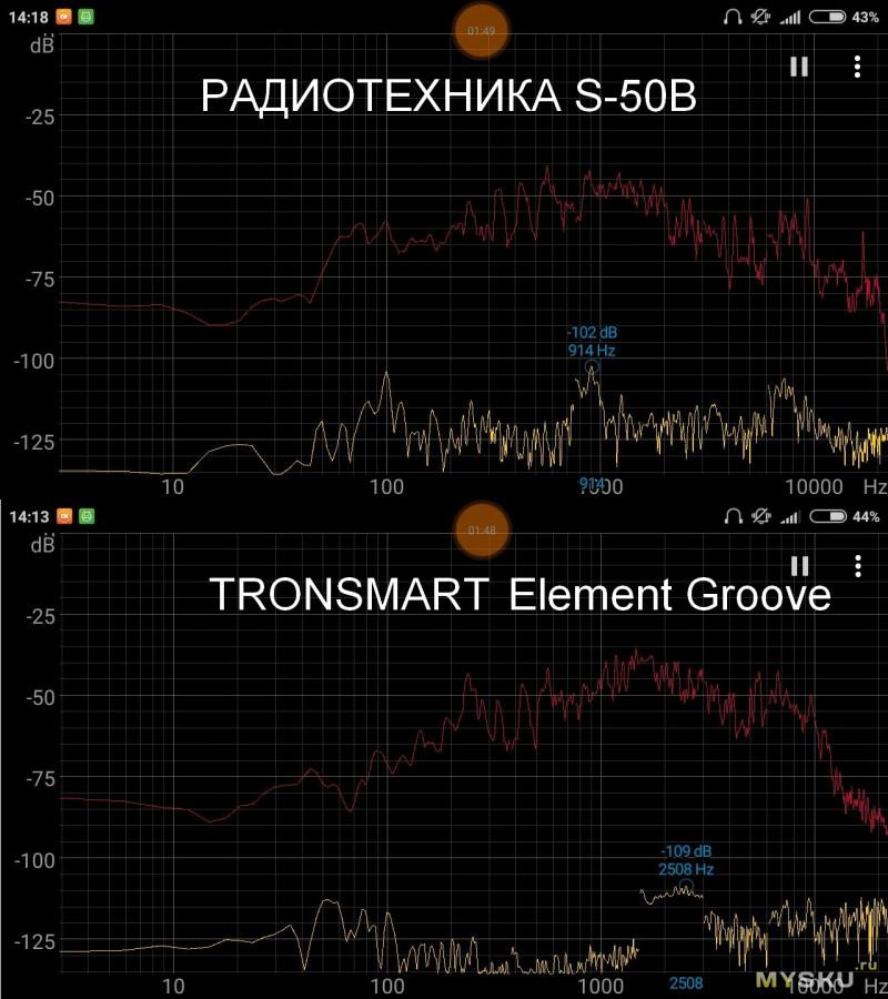 Водонепроницаемая BT колонка Element Groove