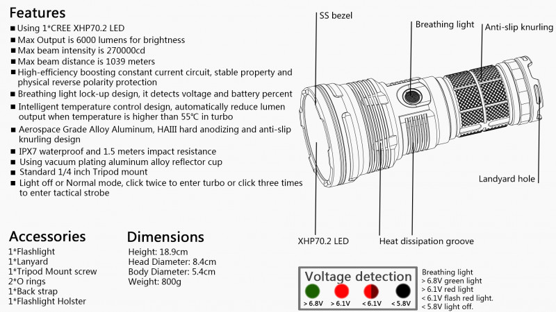 Поисковый фонарик MATEMINCO MT70