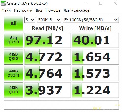 Флешка SanDisk Cruzer Glide 64GB
