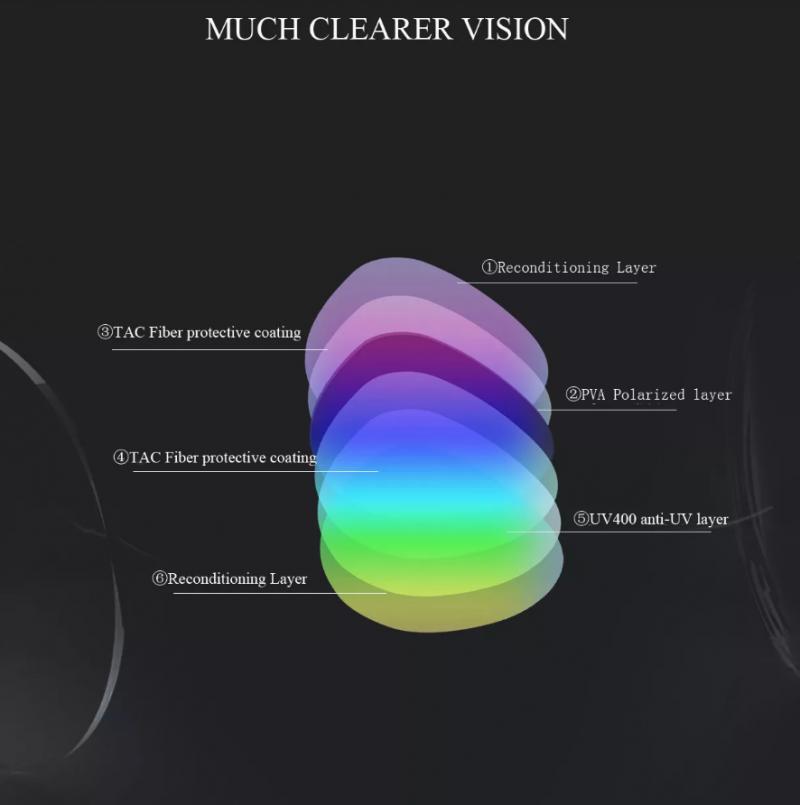 Xiaomi Turok Steinhardt - солнцезащитные очки с поляризацией.