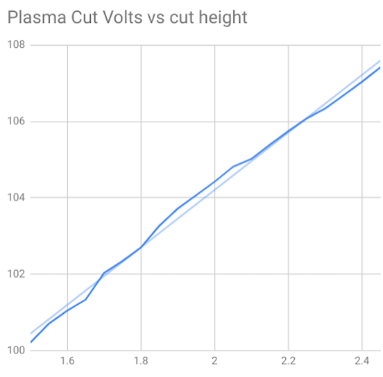 Плазморез CUT-50 с плазмотроном PT31