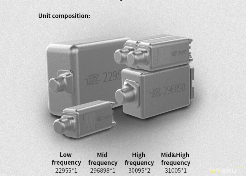 Новые флагманские 5-ти драйверные наушники AS10 от компании KZ - реальный шаг вперед или движение на месте?