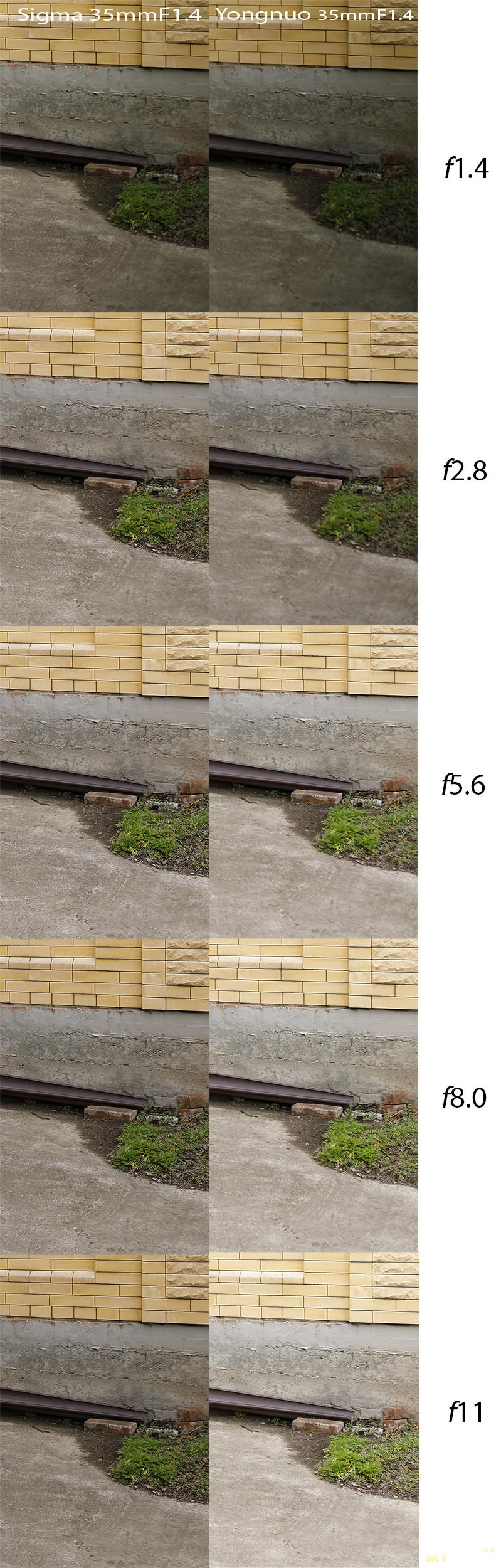 "Yongnuo YN35mmF1.4 - очередная ""L""-ка от китайцев?"