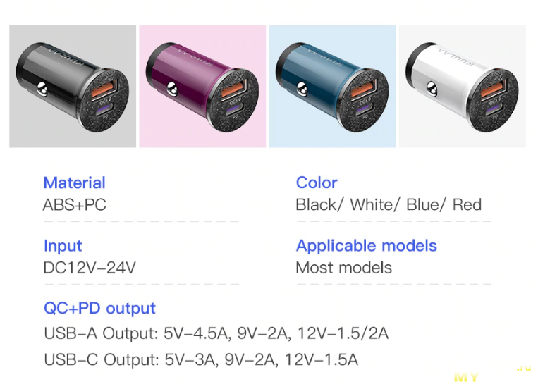 Автомобильное зарядное устройство KUULAA QC3.0, PD3.0, SCP, AFC, MTK PE+ и т.д за 2,99$
