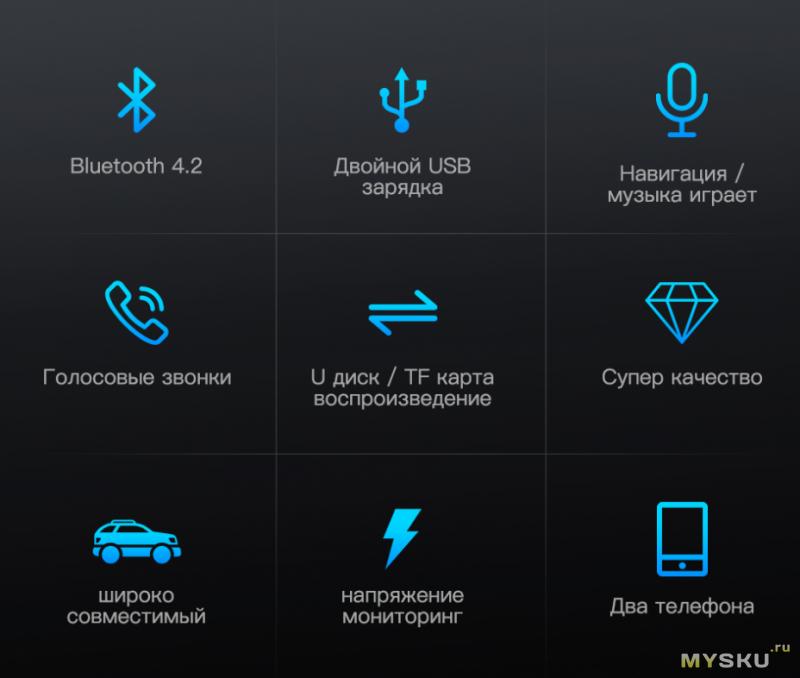 Многофункциональный FM-трансмиттер KUULAA за 3.49$ (220₽)