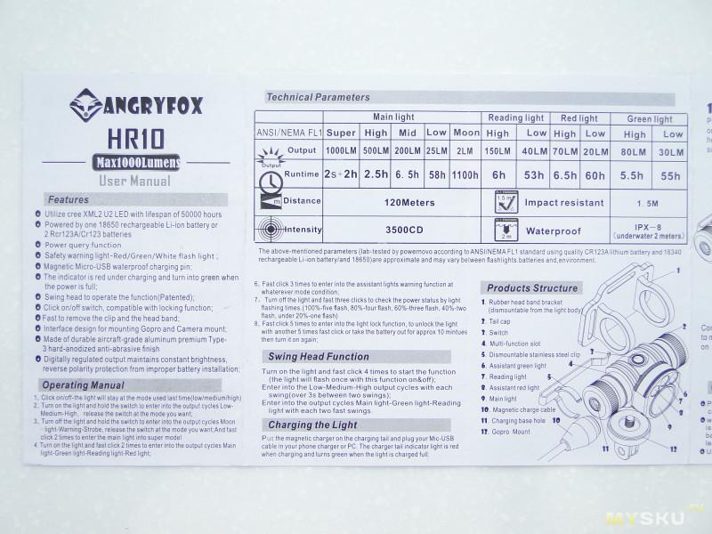 Фонарь Angryfox HR10. Странный налобник v2.
