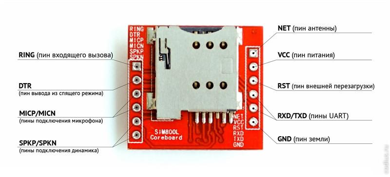 Блок GSM автозапуска для сигнализации SCHER-KHAN