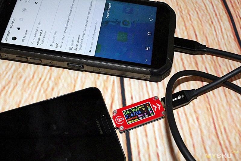 Компактный и простой USB TypeС тестер RD ТС64
