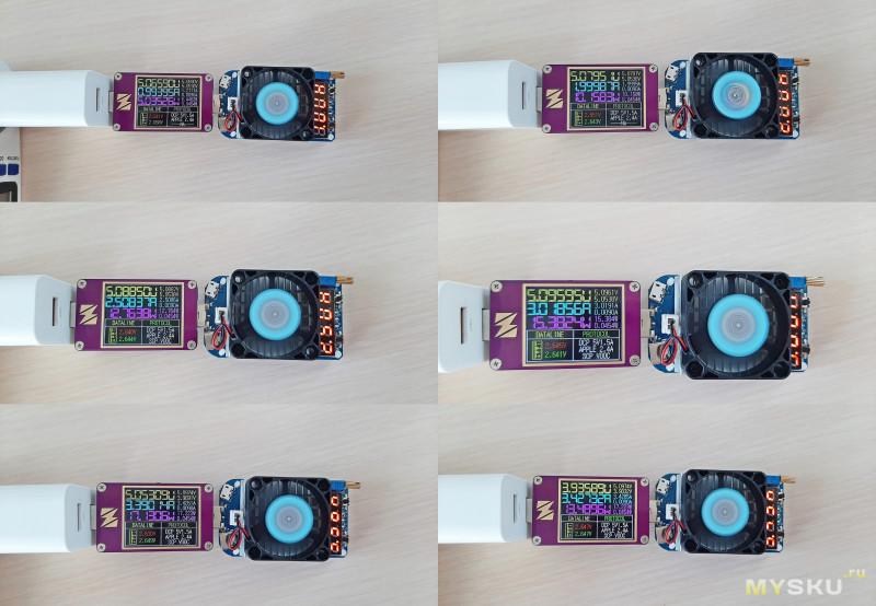 Мощное зарядное устройство Baseus
