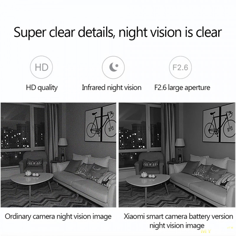 Xiaomi Mijia умная IP камера с батарейным шлюзом 1080P за 60.8$