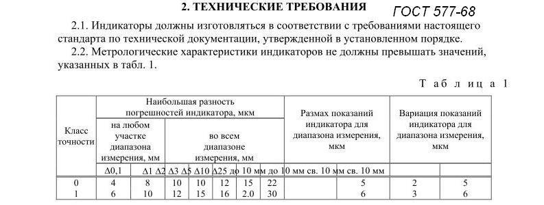 Индикатор часового типа с ценой деления 0,01 мм