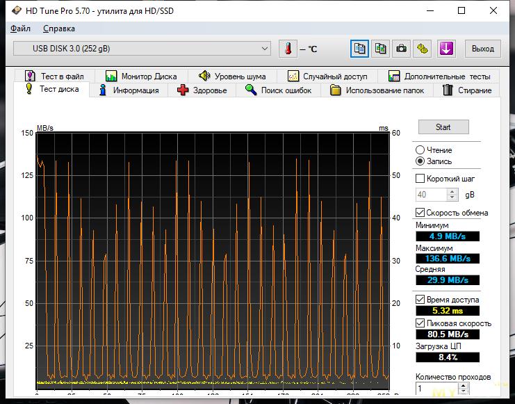 Флешка EAGET на 256Gb