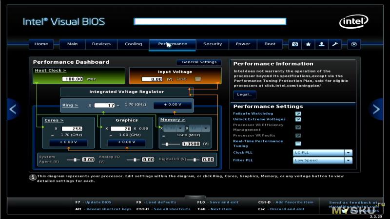Intel NUC Barebone Kit на базе i3-4010U: хороший баланс цены и производительности (D34010WYK)