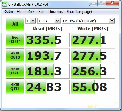 SSD Eaget S500 микрообзор.