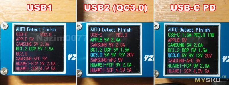 Современный внешний аккумулятор Powerseed POP Plus 10000mAh. Поддержка PD3.0, QC3.0, FCP, MTK-PE+ и Apple2.4A.