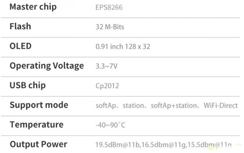 """Модуль на базе NodeMcu ESP8266 /Wi-Fi, OLED 0,91"""" OLED, 32MFlash, USB/ снова за $4.97"""