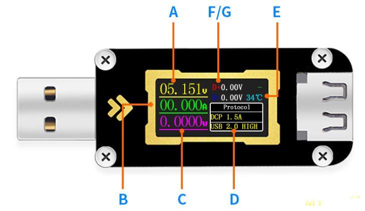 Новый тестер Fnirsi FNB28 с триггером протоколов зарядки QC2.0/QC3.0/FCP/SCP/AFC - за 8$