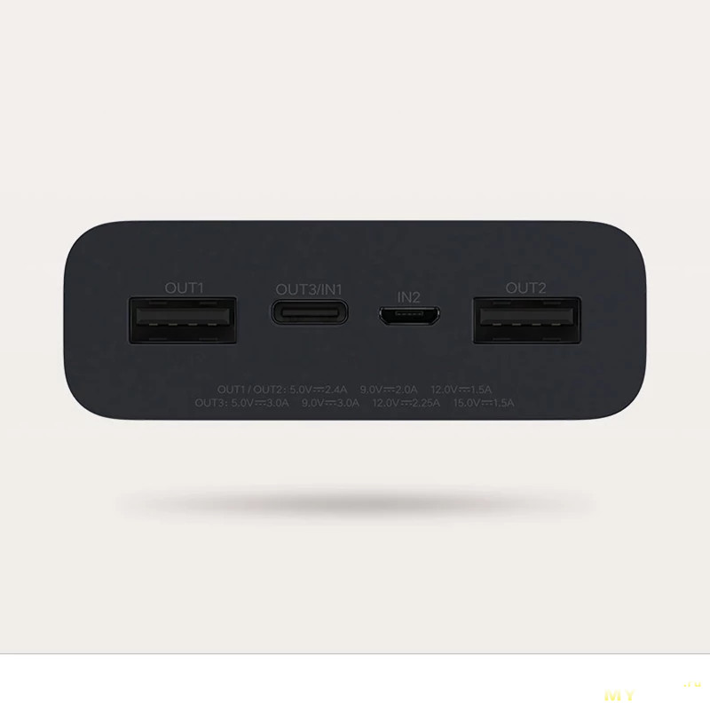 Повербанк ZMI QB822/20000mah/ 27W + кабель в подарок за 24.27$ (из РФ)