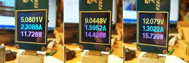 Зарядное устройство USLION (KeKe-QC-04). Чуда не произошло.