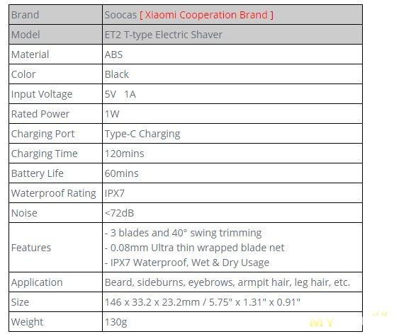 Электробритва Soocas Et2, черный — купить в интернет-магазине OZON с быстрой доставкой