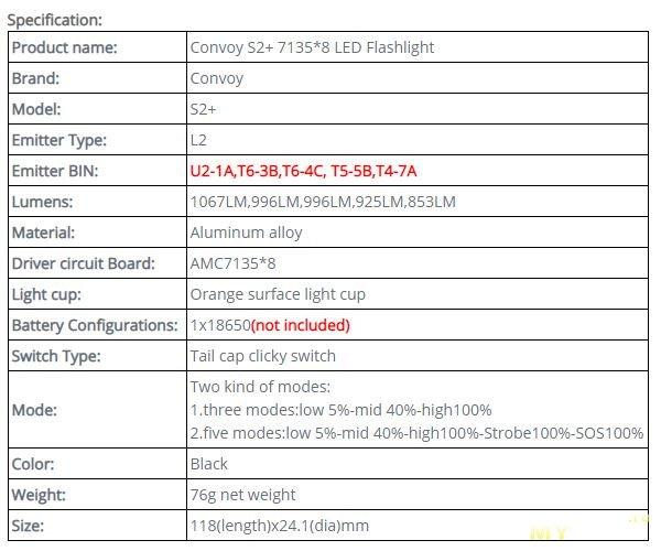 Народный фонарь Convoy S2+ Black L2 7135 - за 12.19$ (с доставкой)