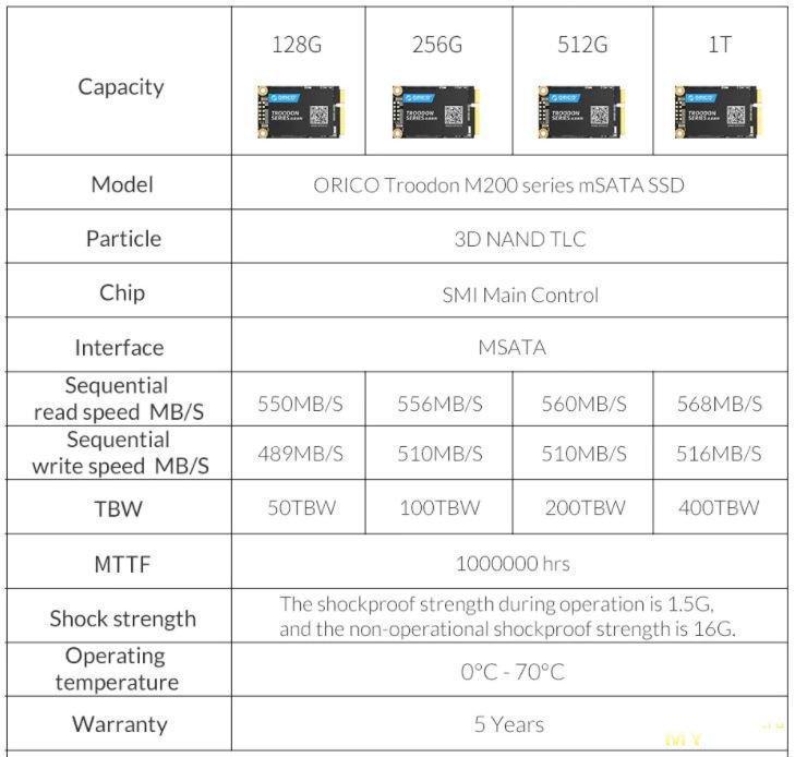 Накопитель mSATA ORICO M200 256Gb + алюминиевый корпус ORICO MSA-UC3