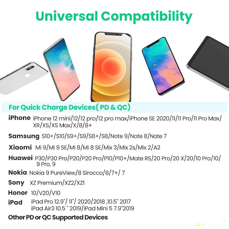 [11.11] Зарядное устройство Ugreen QC4.0 QC3.0 PD 20Вт за 5.19$
