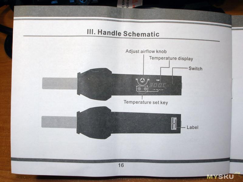 Термофен YIHUA 8858-I (Обновленная версия).