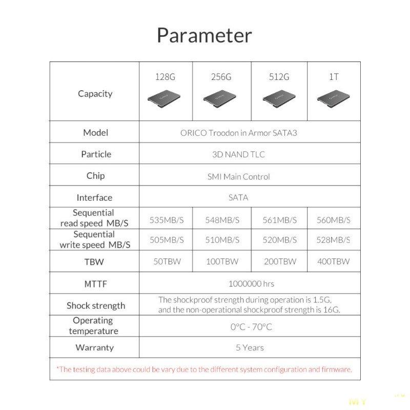 ORICO 2,5 дюйма SATA SSD 128gb за 27,99$
