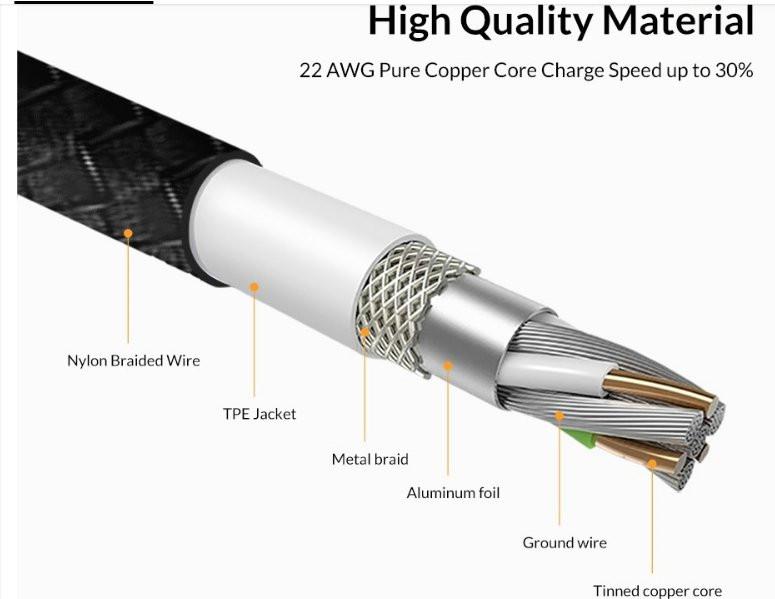 TOPK USB кабель для iPhone с купоном: 0.5м за $0.29, 1м за $0.89, есть еще 2м и 3м