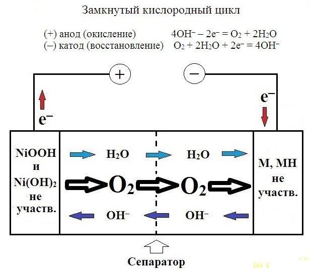 Можно ли заряжать ОДИНОЧНЫЕ ячейки LiFePO4 как «обычный» Li-Ion? Зарядное SkyRC MC3000, аккумуляторы Soshine IFR14500-700