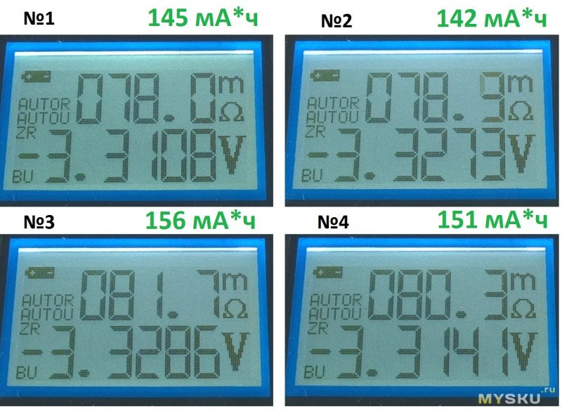 Набор от Soshine: 4 шт.LiFePO₄ 10440 (AAA) 3.2 V + 2 заглушки