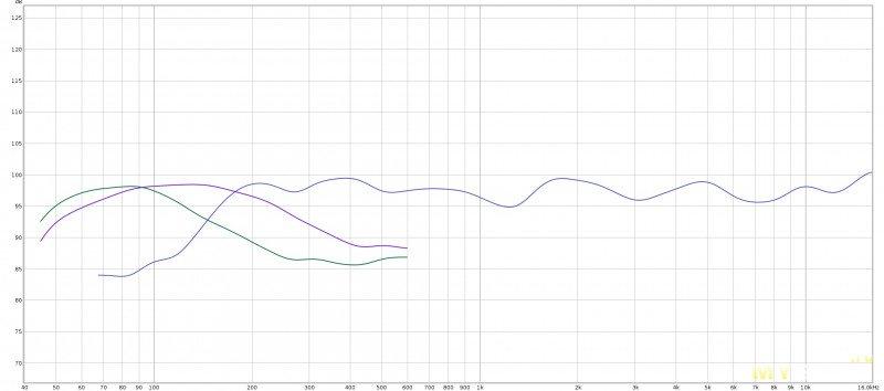 "Усилитель ""Тройка"" (2+1) ZK-TB21 50W*2+100W TPA3116D2. Разделяй и наслаждайся."