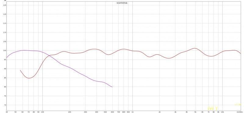 Усилитель 2+1 AIYIMA A03 vs ZK-TB21. Третий - не лишний.