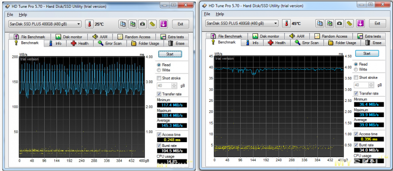 "Адаптер для 2.5"" жесткого диска SATA (7+15) в USB 2.0"