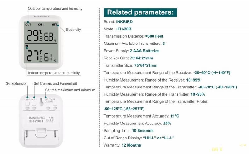 Термометр-гигрометр Inkbird ITH-20R с выносным датчиком за $13.66