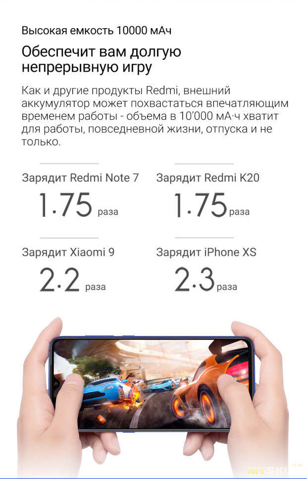 Аккумулятор Xiaomi Redmi Power Bank 10000 мАч