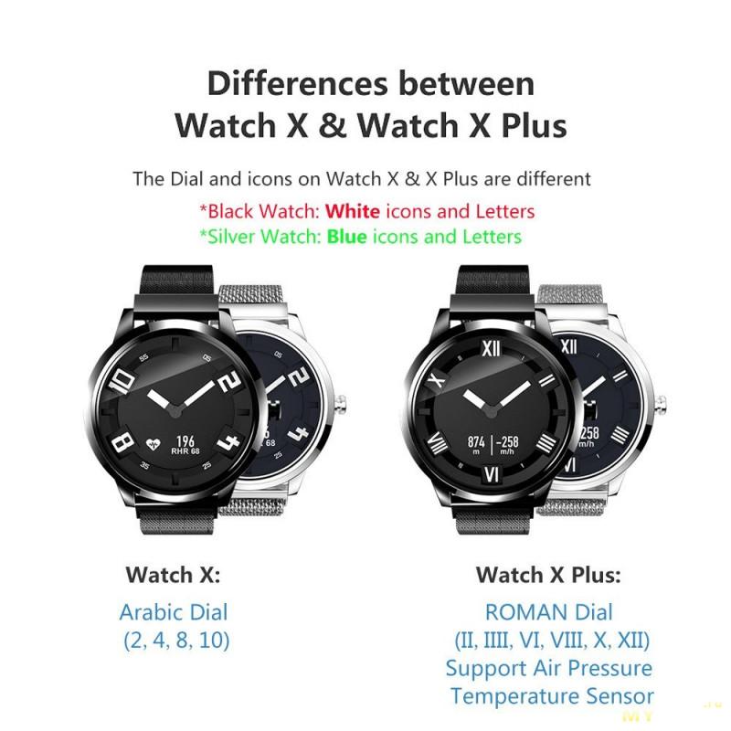 Часы Lenovo Watch X Plus за 34,99$