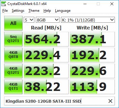 Kingdian S280-120GB SATA-III SSD CrystalDiskMark