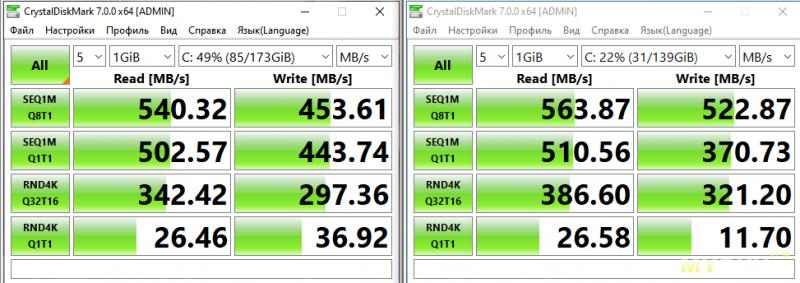 Проверка на пригодность SSD Hikvision C260 256G SATA3