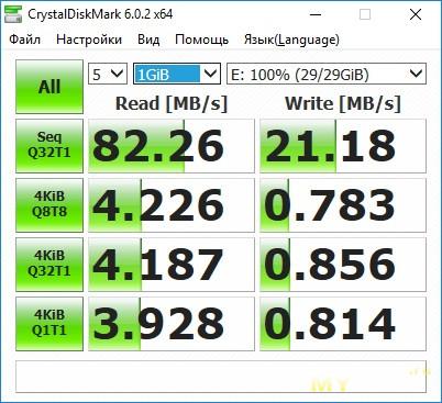 Карта  памяти 32GB (10 class) за $2,20. Чудеса возможны?